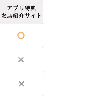 アプリ特典お店紹介サイト