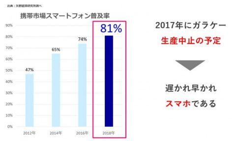 %e3%82%a2%e3%83%97%e3%83%aa%e3%83%96%e3%83%ad%e3%82%b0_%e3%82%b9%e3%83%9e%e3%83%9b
